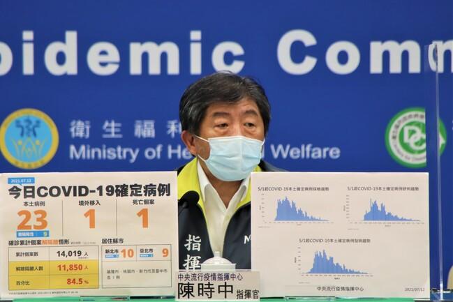 黃國昌批「衛福部曾說沒看過疫苗32美元」 陳時中這樣回 | 華視新聞