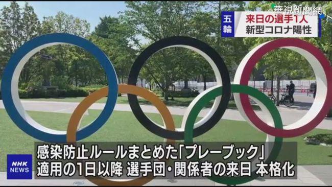 東奧1海外選手隔離確診 幸無進選手村 | 華視新聞