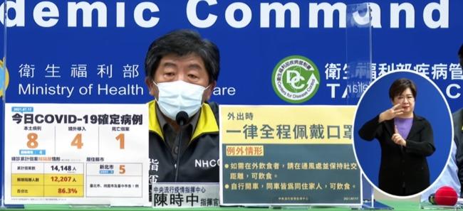 疫情再降溫!車內飲食新規定出爐:同住家人可脫罩 | 華視新聞
