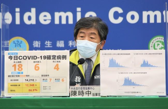 本土+18、死亡+4!確診個案台北市7例為最多 | 華視新聞