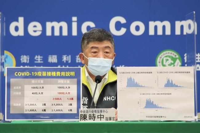 基層診所怨打疫苗負擔大 陳時中宣布調高接種費 | 華視新聞