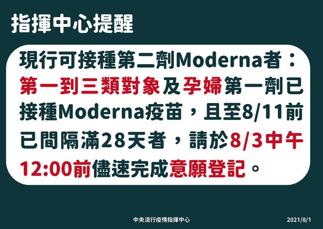第2劑莫德納「4類族群」優先接種 8/3中午登記截止! | 華視新聞