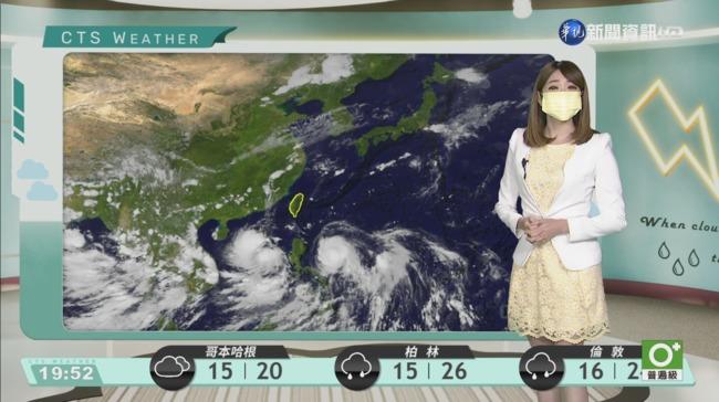 花東不定時短暫陣雨 留意璨樹颱風最新動態 | 華視新聞
