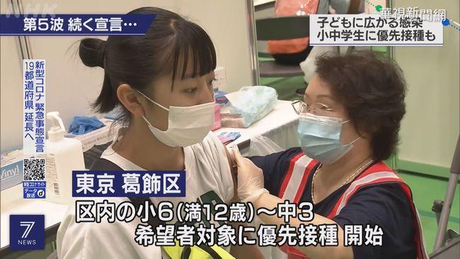 確診數緩降!全日本疫苗接種率破5成 | 華視新聞