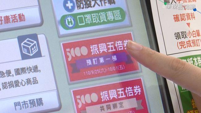 懶人包》紙本五倍券8日開領!輕鬆領取步驟一次看   華視新聞